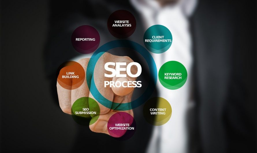 Increasing Your Search Engine Ranking
